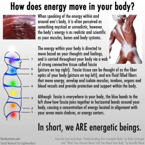How does energy move in your body