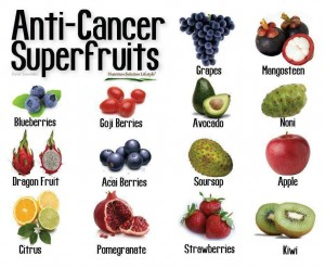 anti-cancer super fruits