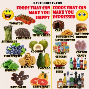 happy vs depressing foods